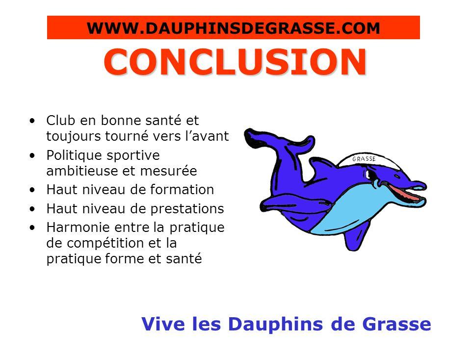 Vive les Dauphins de Grasse
