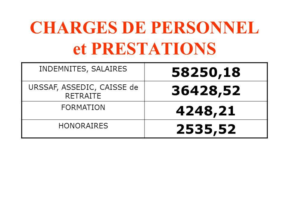 CHARGES DE PERSONNEL et PRESTATIONS