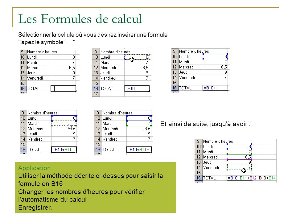 Les Formules de calcul Et ainsi de suite, jusqu à avoir : Application