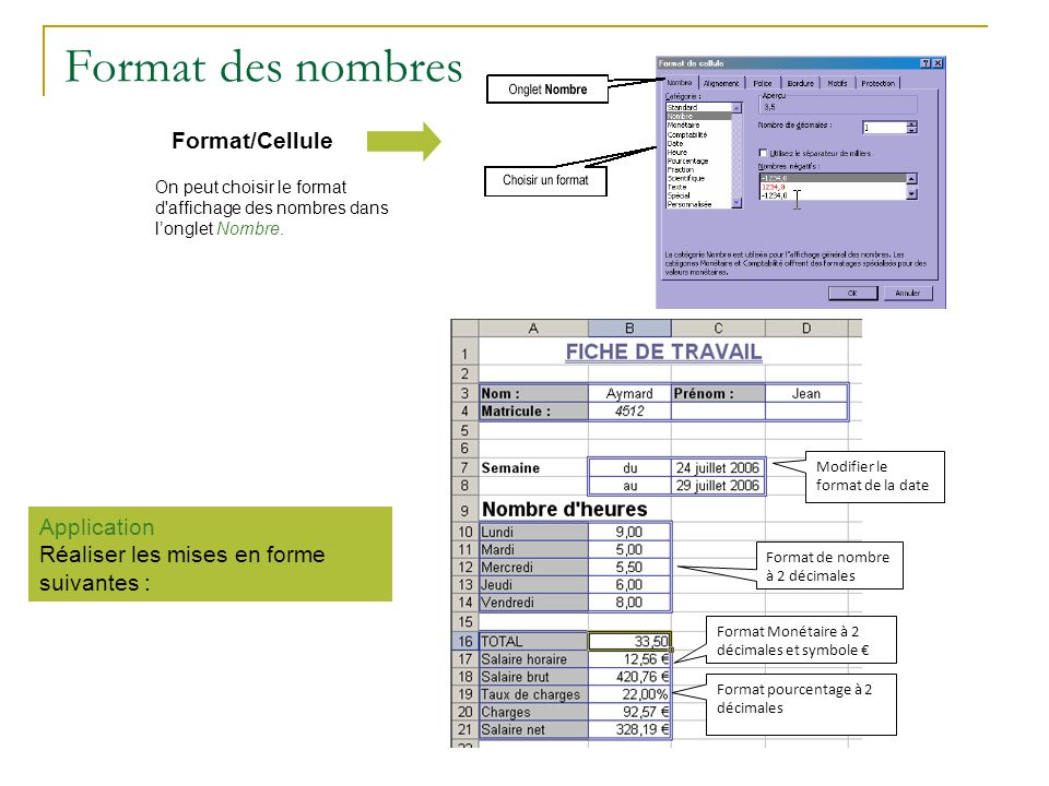 Format des nombres Format/Cellule Application