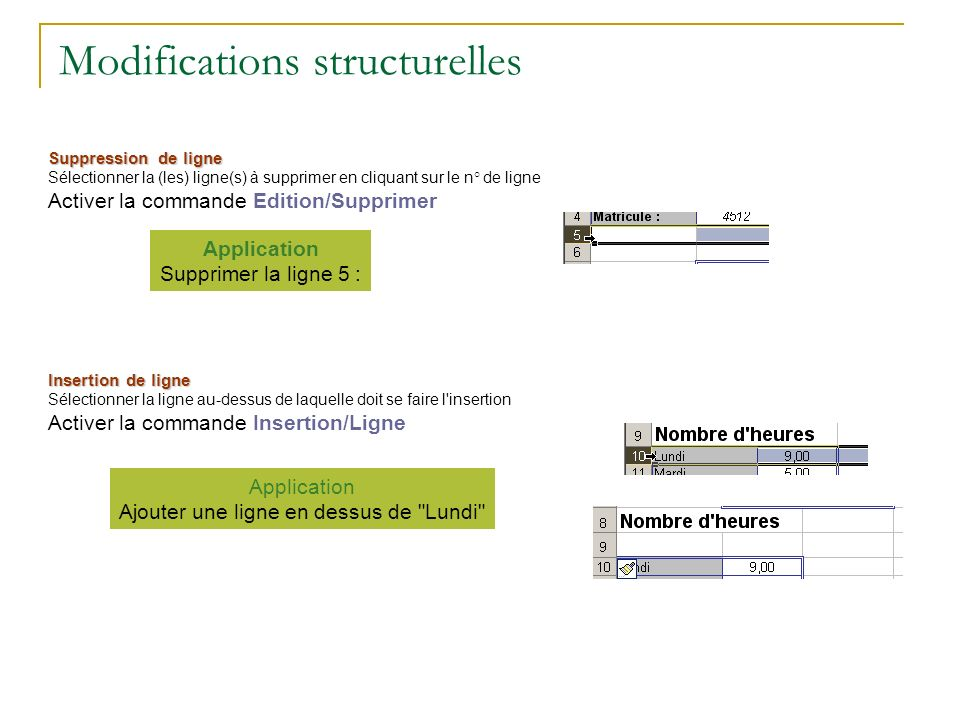 Modifications structurelles