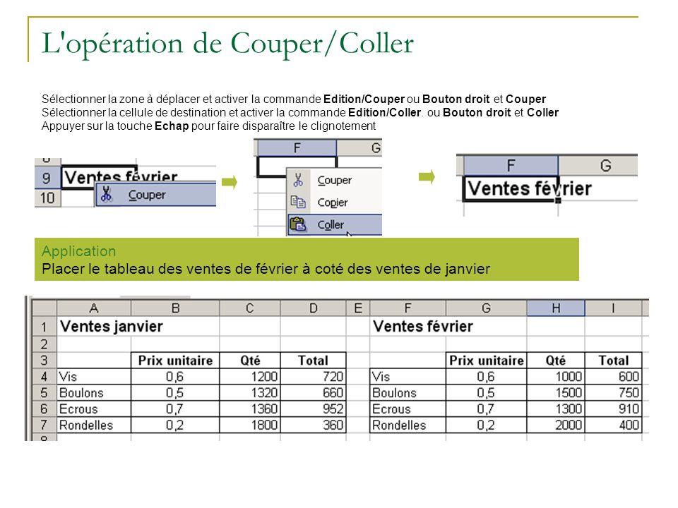 L opération de Couper/Coller