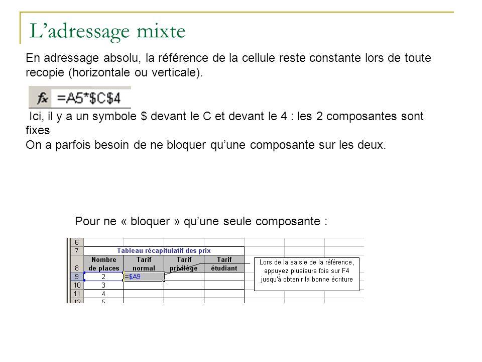 L'adressage mixte En adressage absolu, la référence de la cellule reste constante lors de toute recopie (horizontale ou verticale).