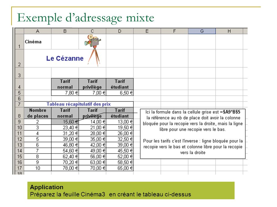 Exemple d'adressage mixte