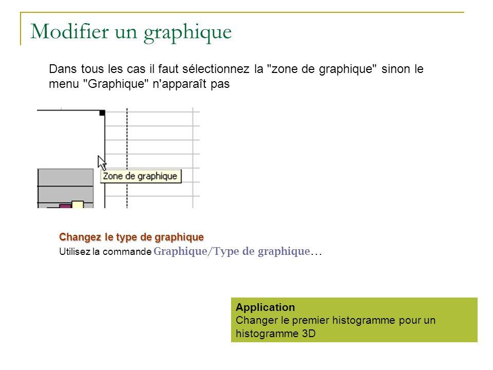 Modifier un graphique Dans tous les cas il faut sélectionnez la zone de graphique sinon le menu Graphique n apparaît pas.