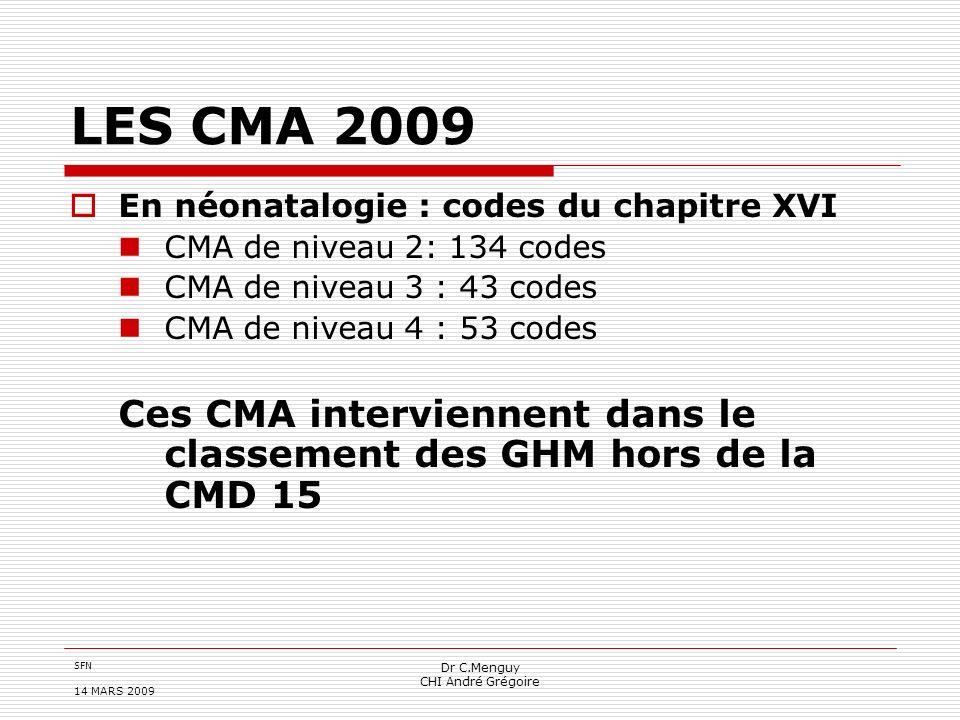 LES CMA 2009 En néonatalogie : codes du chapitre XVI. CMA de niveau 2: 134 codes. CMA de niveau 3 : 43 codes.