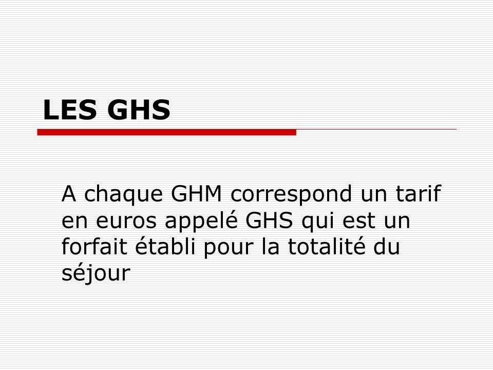 LES GHS A chaque GHM correspond un tarif en euros appelé GHS qui est un forfait établi pour la totalité du séjour.