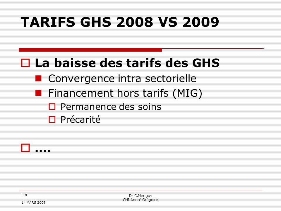 TARIFS GHS 2008 VS 2009 La baisse des tarifs des GHS ….
