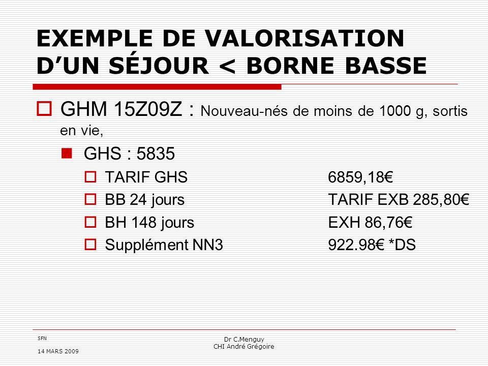 EXEMPLE DE VALORISATION D'UN SÉJOUR < BORNE BASSE