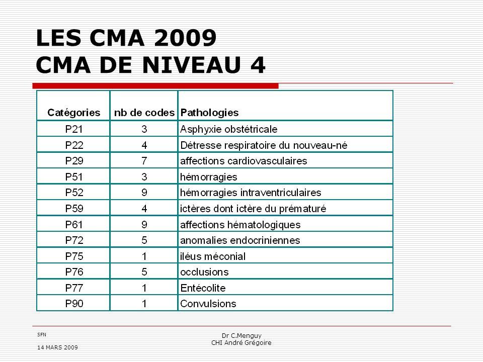 LES CMA 2009 CMA DE NIVEAU 4 Dr C.Menguy CHI André Grégoire