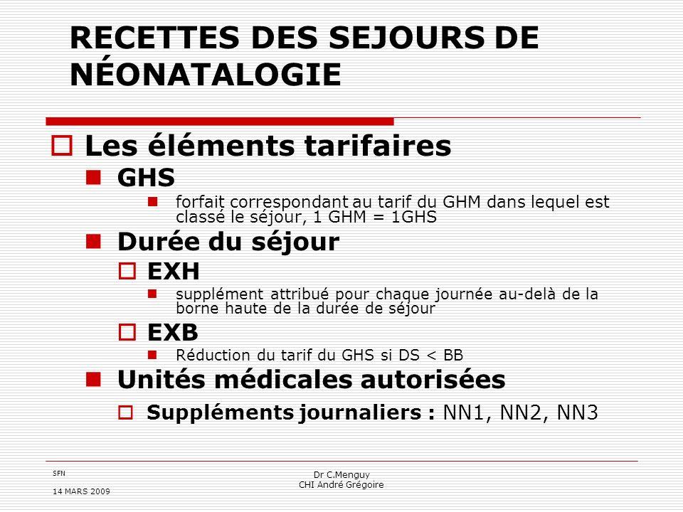 RECETTES DES SEJOURS DE NÉONATALOGIE