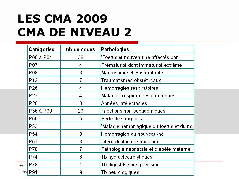 LES CMA 2009 CMA DE NIVEAU 2 Dr C.Menguy CHI André Grégoire