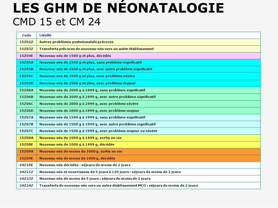 LES GHM DE NÉONATALOGIE CMD 15 et CM 24