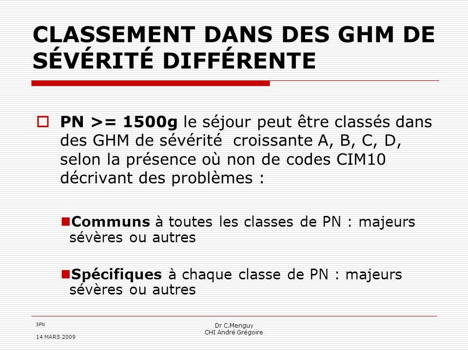 CLASSEMENT DANS DES GHM DE SÉVÉRITÉ DIFFÉRENTE