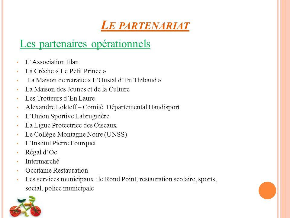 Le partenariat Les partenaires opérationnels L' Association Elan