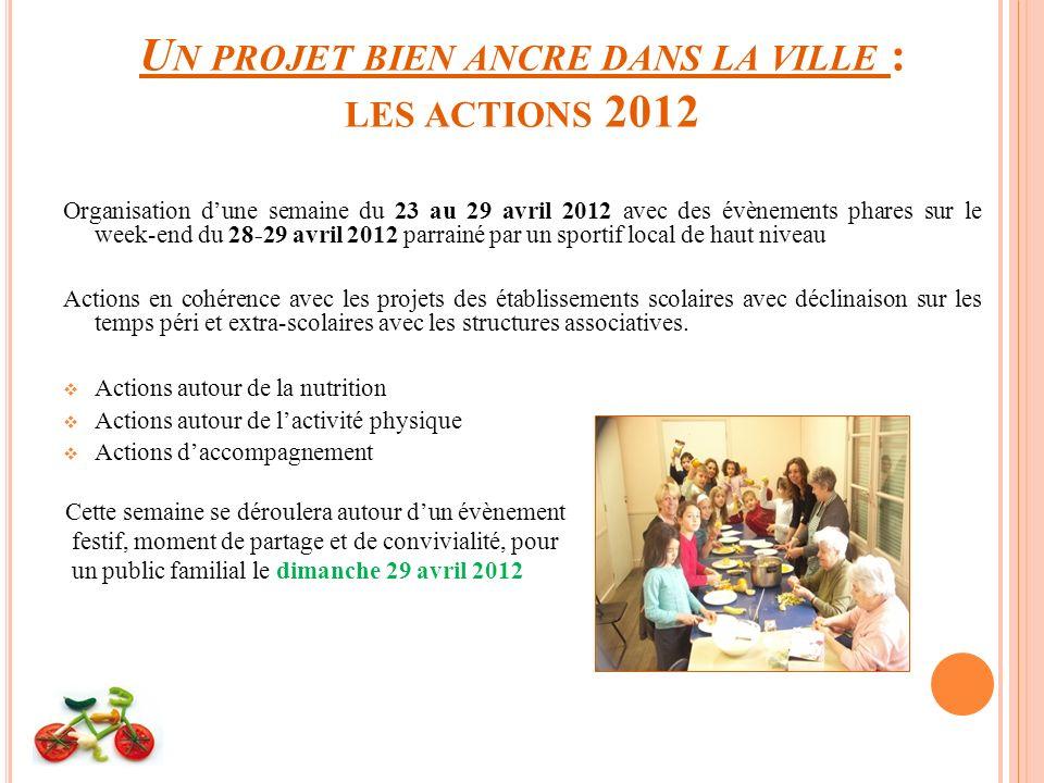 Un projet bien ancre dans la ville : les actions 2012