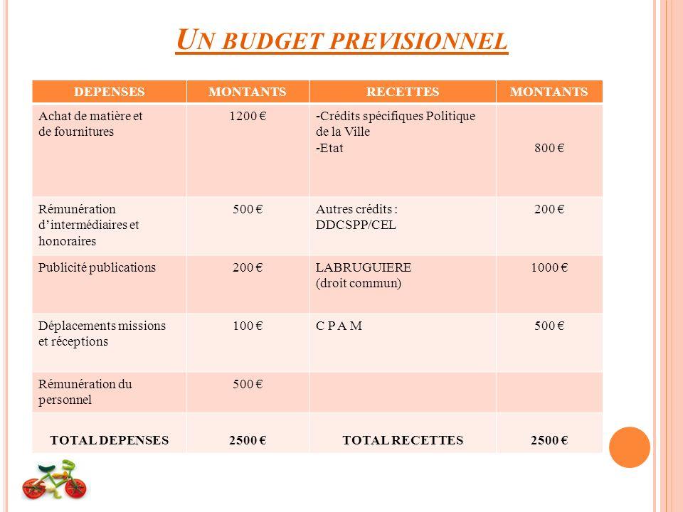 Un budget previsionnel