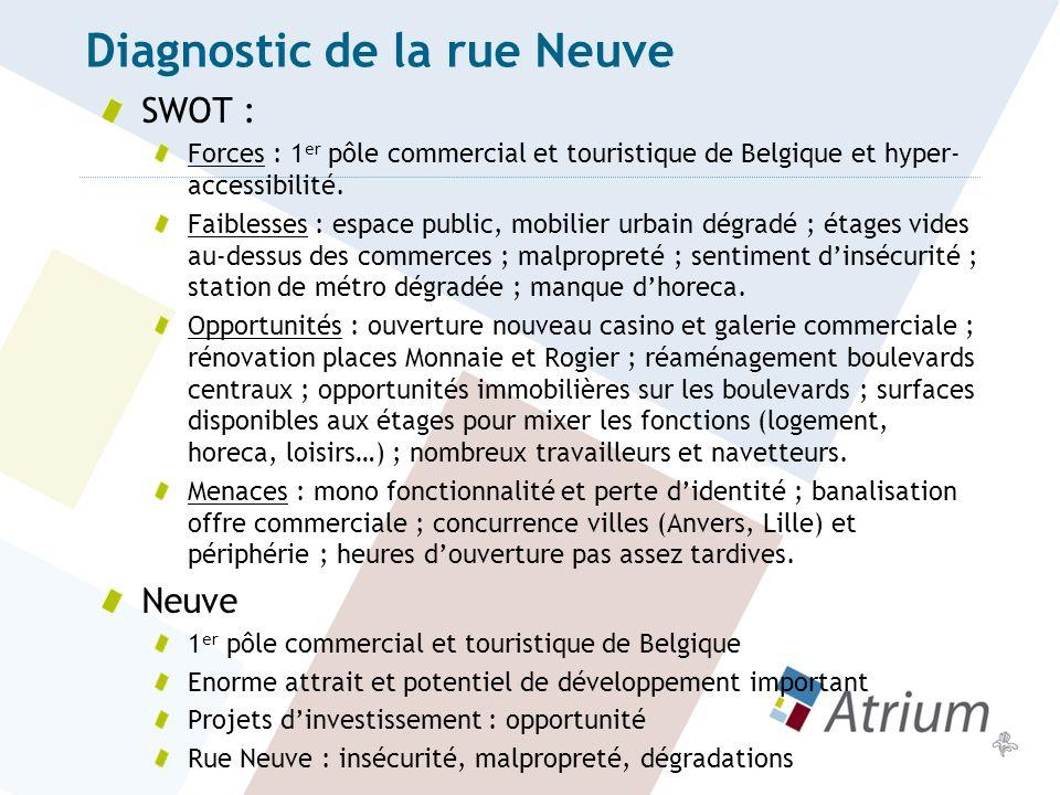 Diagnostic de la rue Neuve
