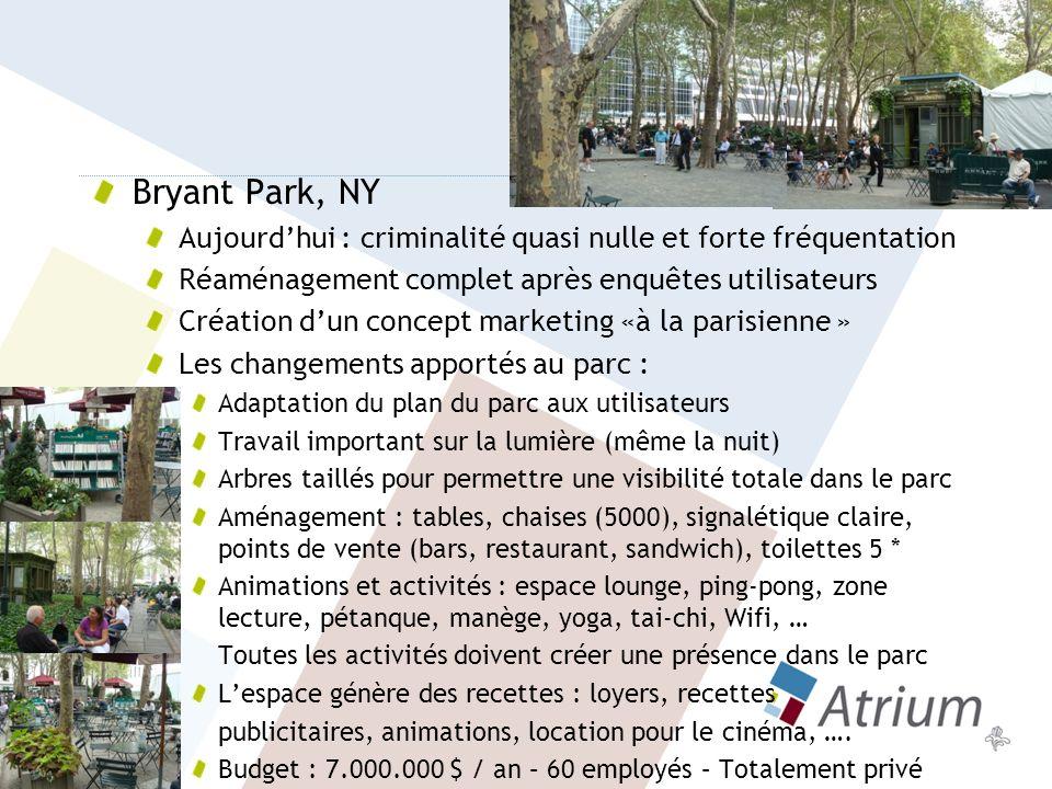 Bryant Park, NY Aujourd'hui : criminalité quasi nulle et forte fréquentation. Réaménagement complet après enquêtes utilisateurs.