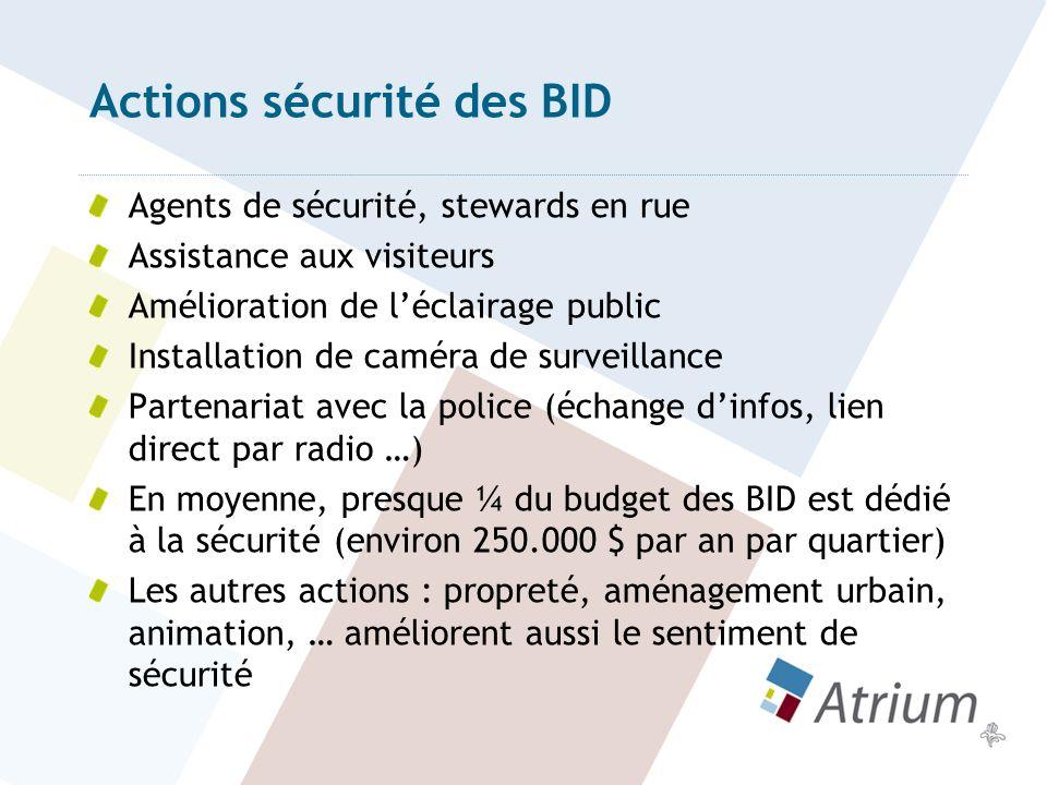 Actions sécurité des BID