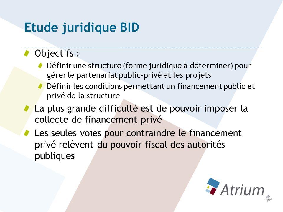 Etude juridique BID Objectifs :