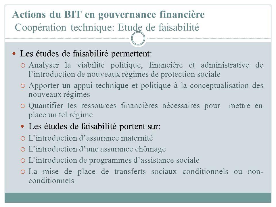 Actions du BIT en gouvernance financière Coopération technique: Etude de faisabilité
