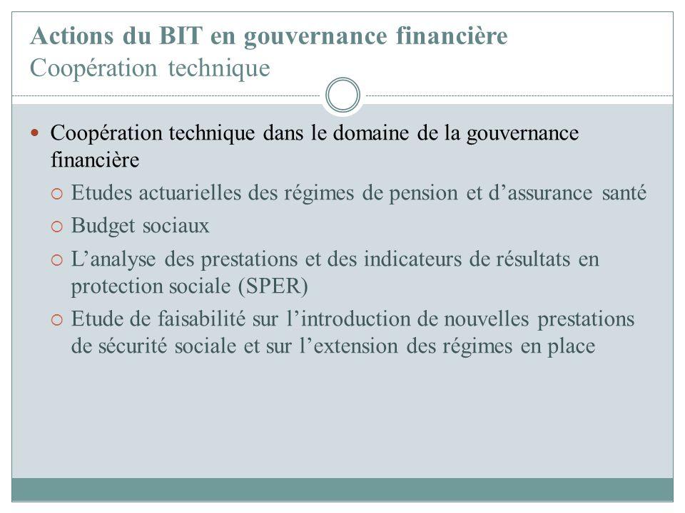 Actions du BIT en gouvernance financière Coopération technique