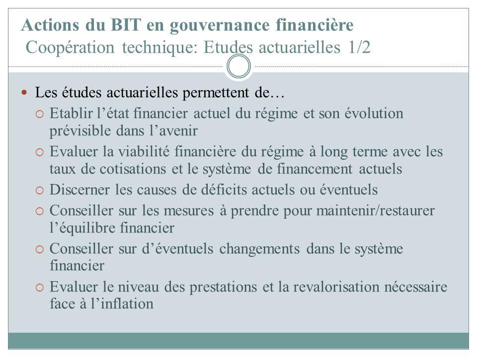 Actions du BIT en gouvernance financière Coopération technique: Etudes actuarielles 1/2
