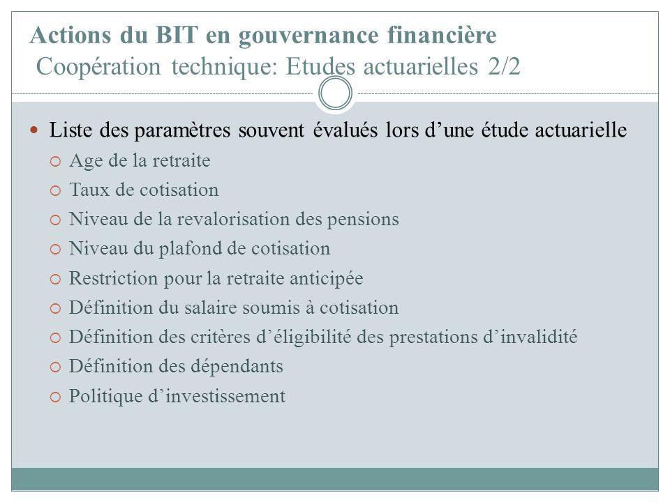 Actions du BIT en gouvernance financière Coopération technique: Etudes actuarielles 2/2
