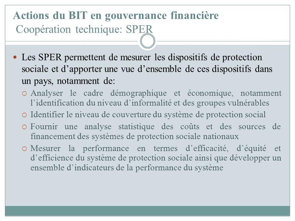 Actions du BIT en gouvernance financière Coopération technique: SPER