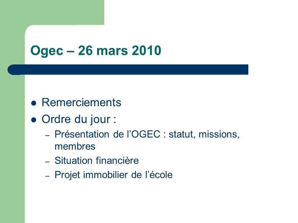 Ogec – 26 mars 2010 Remerciements Ordre du jour :