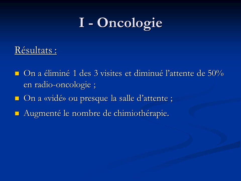 I - Oncologie Résultats :