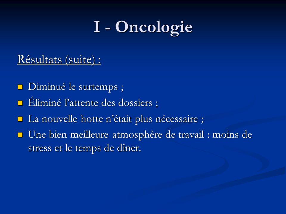 I - Oncologie Résultats (suite) : Diminué le surtemps ;