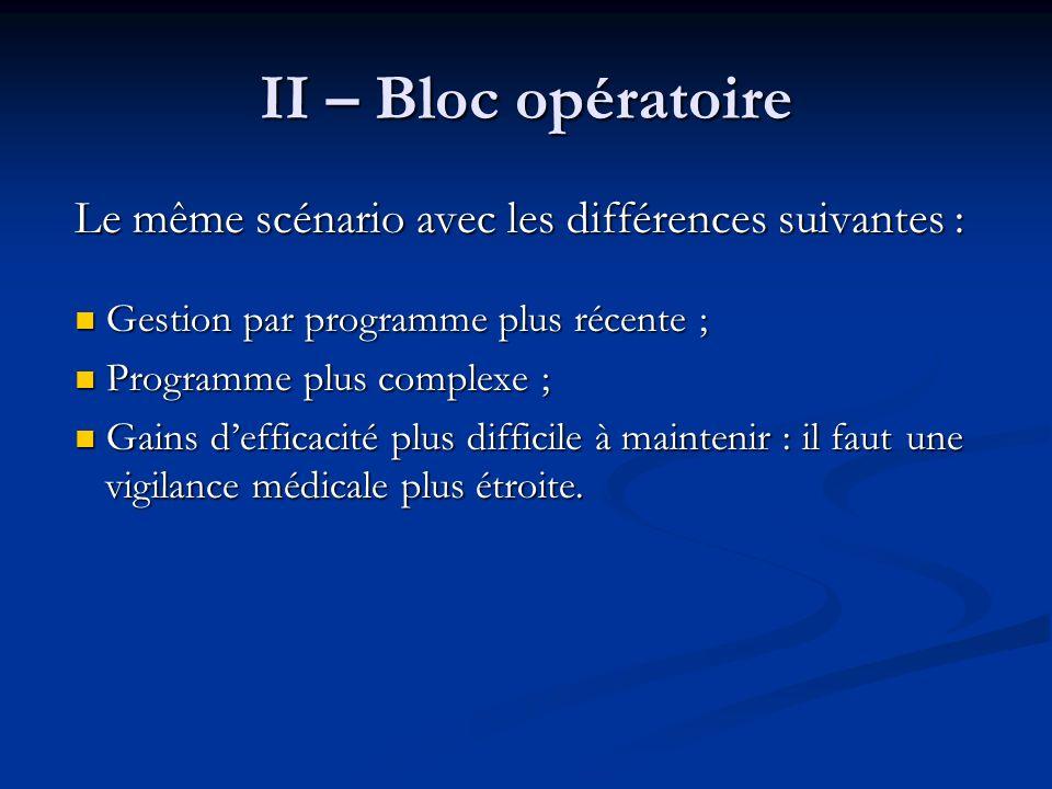 II – Bloc opératoire Le même scénario avec les différences suivantes :