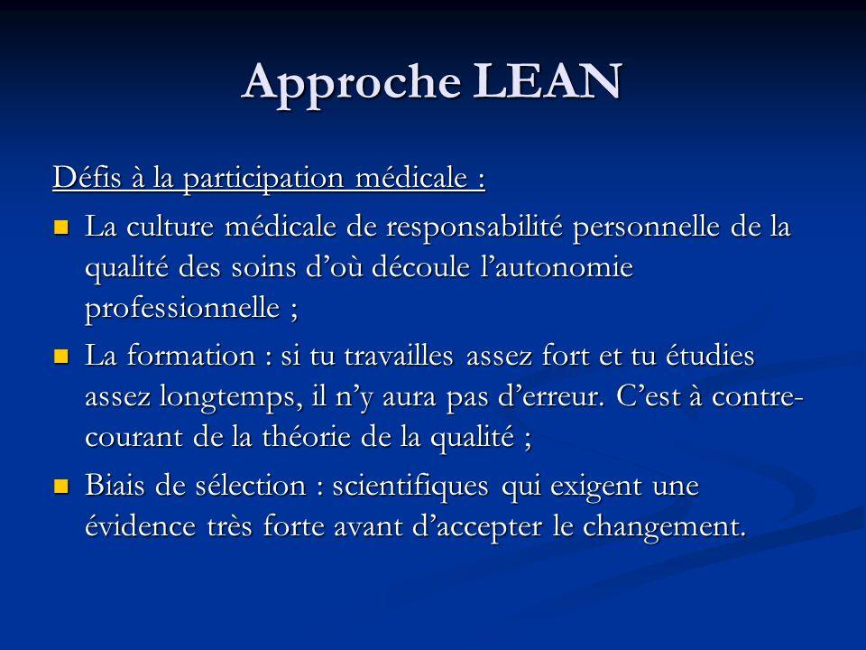Approche LEAN Défis à la participation médicale :