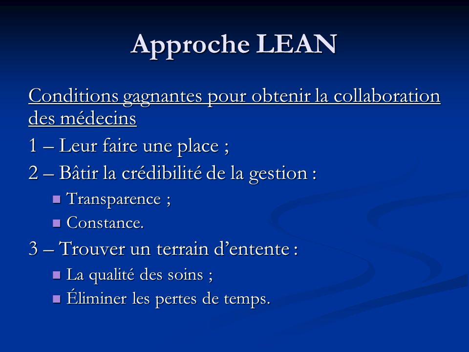 Approche LEAN Conditions gagnantes pour obtenir la collaboration des médecins. 1 – Leur faire une place ;
