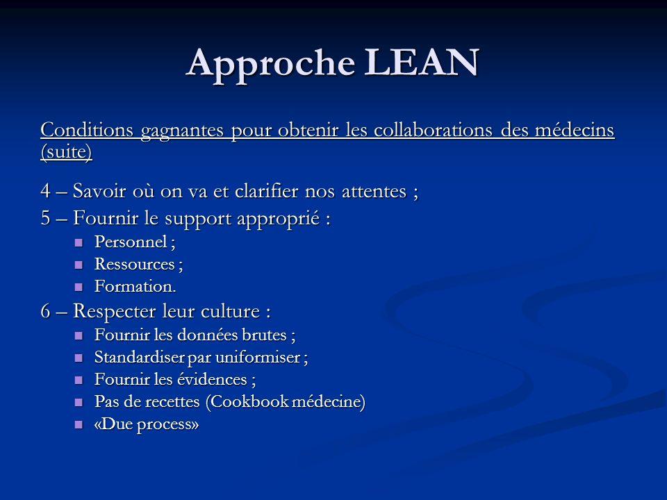 Approche LEAN Conditions gagnantes pour obtenir les collaborations des médecins (suite) 4 – Savoir où on va et clarifier nos attentes ;