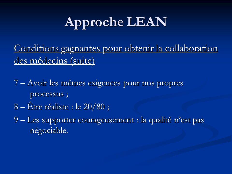 Approche LEAN Conditions gagnantes pour obtenir la collaboration des médecins (suite) 7 – Avoir les mêmes exigences pour nos propres processus ;