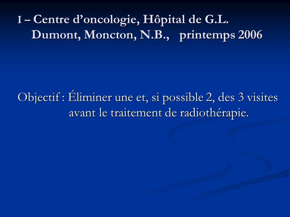I – Centre d'oncologie, Hôpital de G. L. Dumont, Moncton, N. B