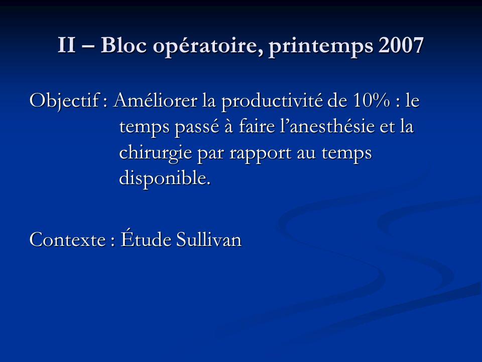 II – Bloc opératoire, printemps 2007