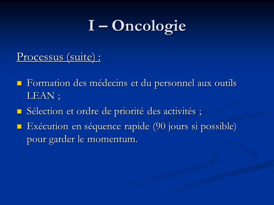 I – Oncologie Processus (suite) :