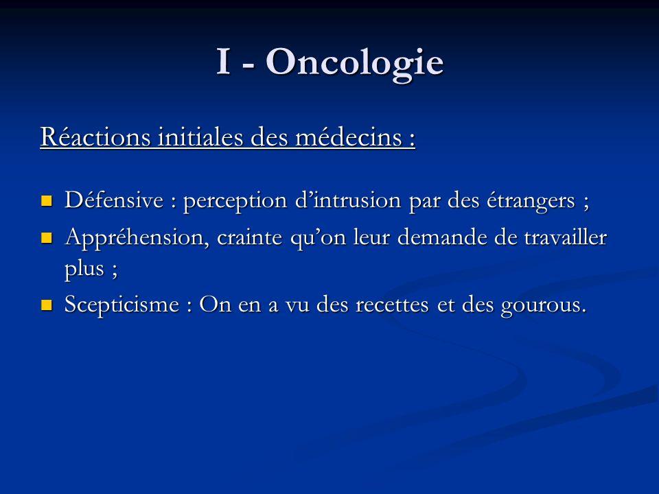 I - Oncologie Réactions initiales des médecins :