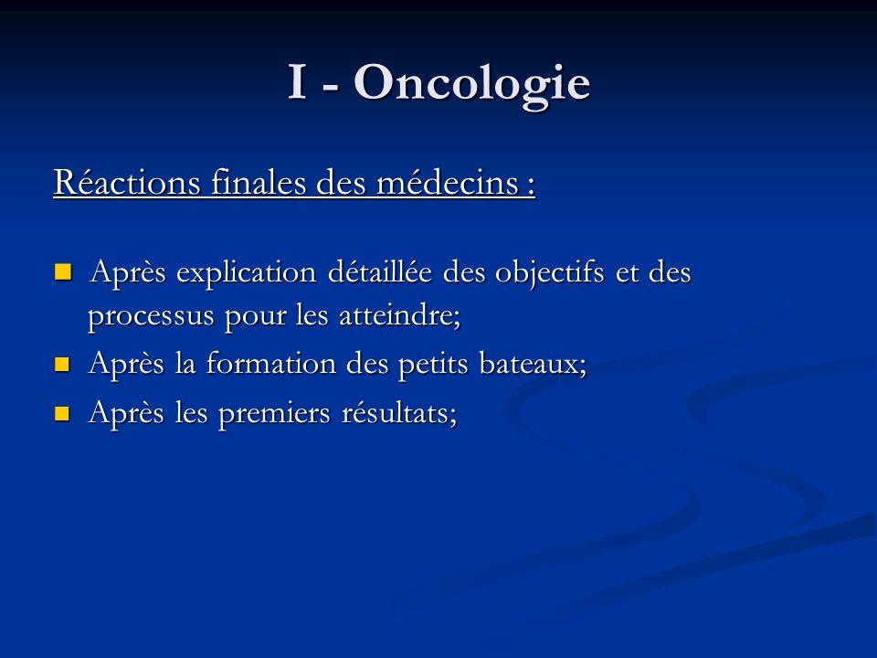 I - Oncologie Réactions finales des médecins :
