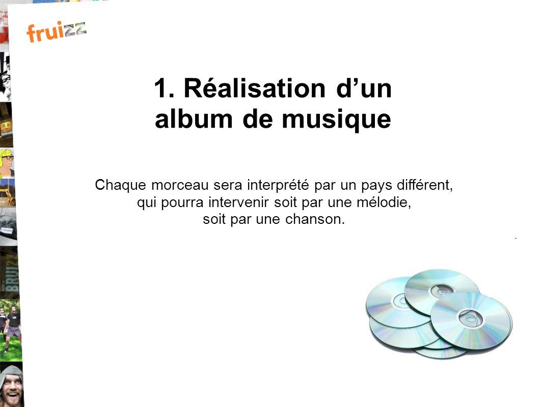 1. Réalisation d'un album de musique