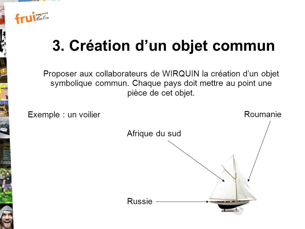 3. Création d'un objet commun