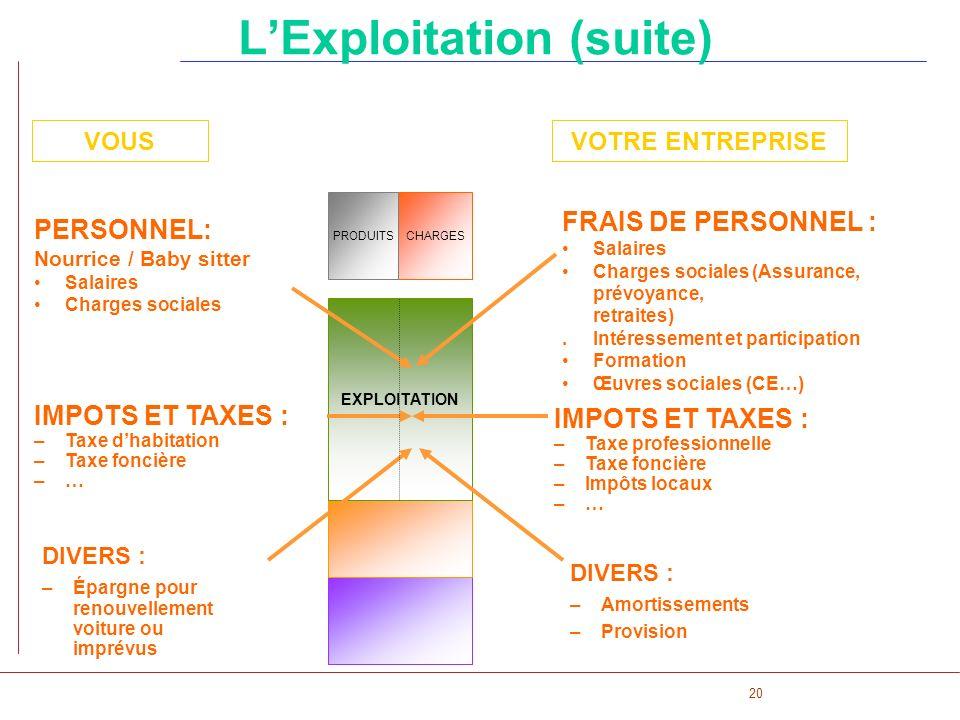 L'Exploitation (suite)