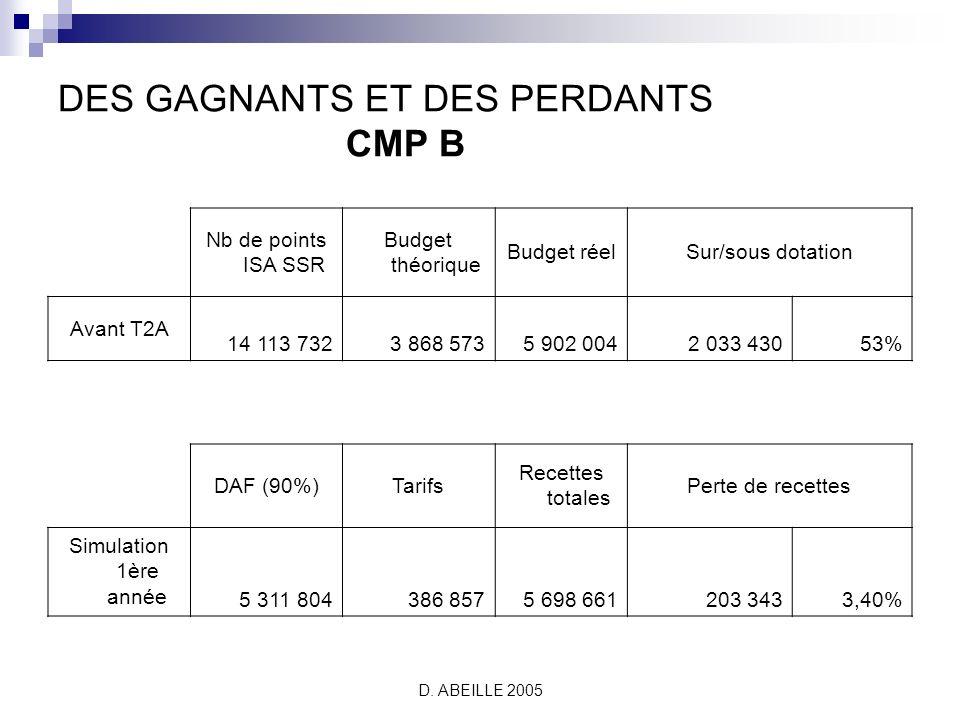 DES GAGNANTS ET DES PERDANTS CMP B