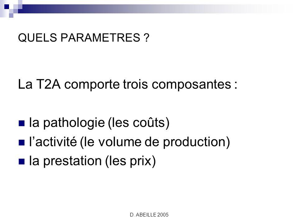 La T2A comporte trois composantes : la pathologie (les coûts)