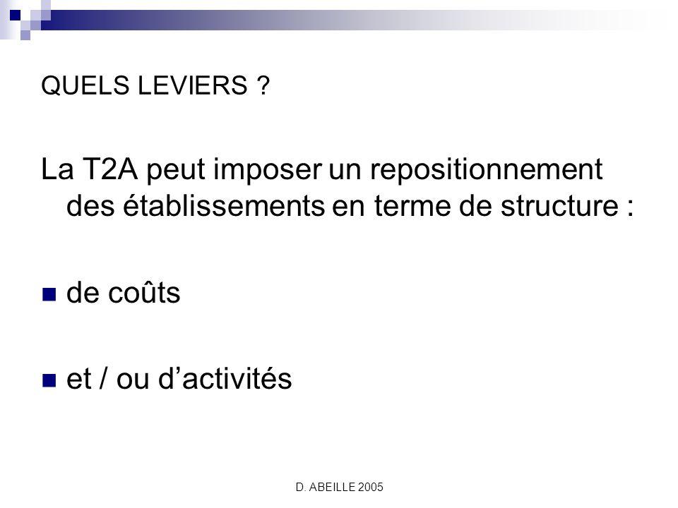 QUELS LEVIERS La T2A peut imposer un repositionnement des établissements en terme de structure :