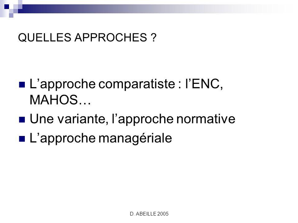 L'approche comparatiste : l'ENC, MAHOS…